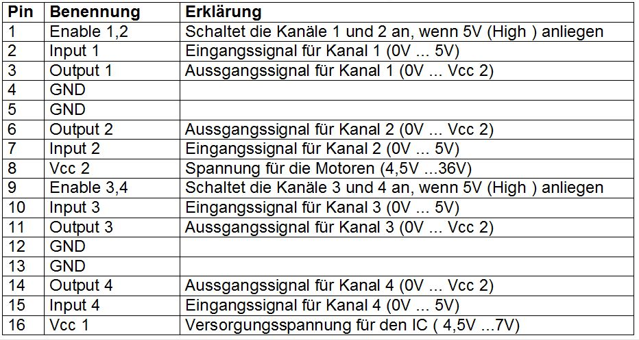 Nett Vorwärts Umkehr Einphasenmotor Galerie - Elektrische ...